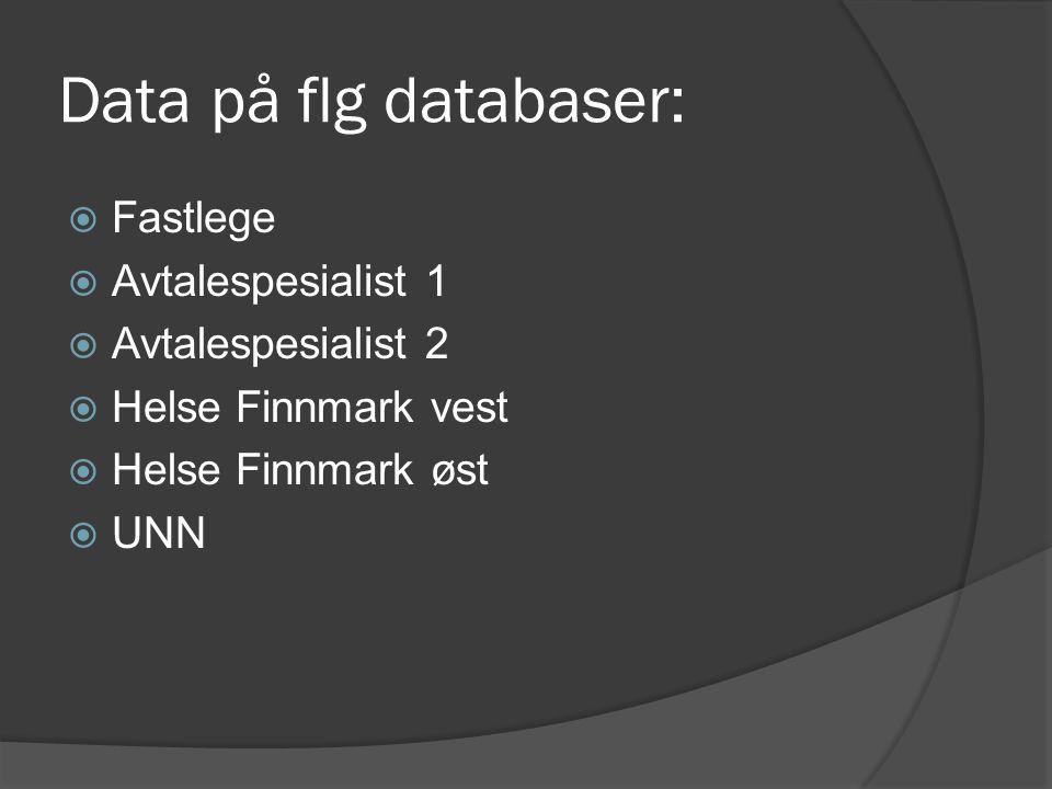Data på flg databaser: Fastlege Avtalespesialist 1 Avtalespesialist 2