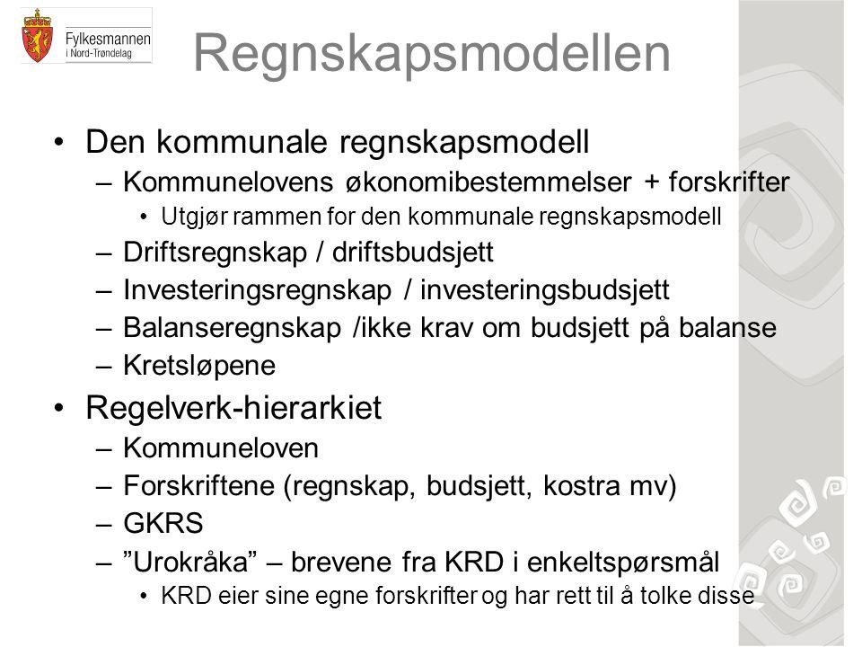 Regnskapsmodellen Den kommunale regnskapsmodell Regelverk-hierarkiet