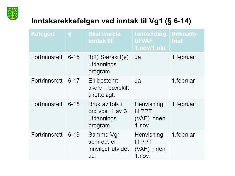 Inntaksrekkefølgen ved inntak til Vg1 (§ 6-14)