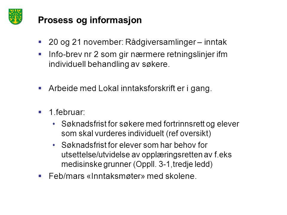 Prosess og informasjon