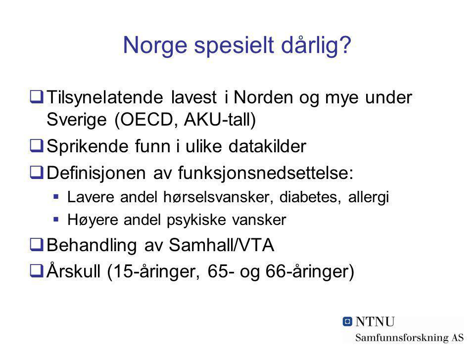 Norge spesielt dårlig Tilsynelatende lavest i Norden og mye under Sverige (OECD, AKU-tall) Sprikende funn i ulike datakilder.