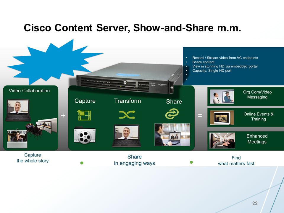 Cisco Content Server, Show-and-Share m.m.