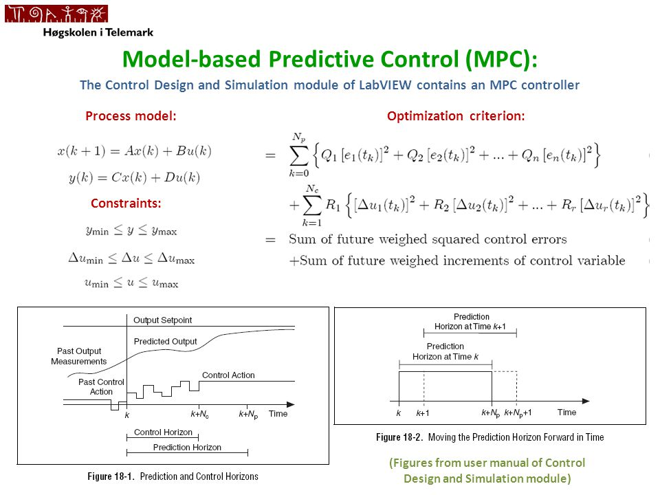 Model-based Predictive Control (MPC):
