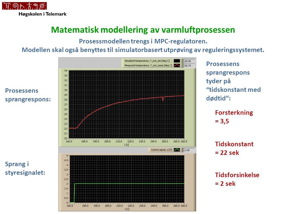 Matematisk modellering av varmluftprosessen