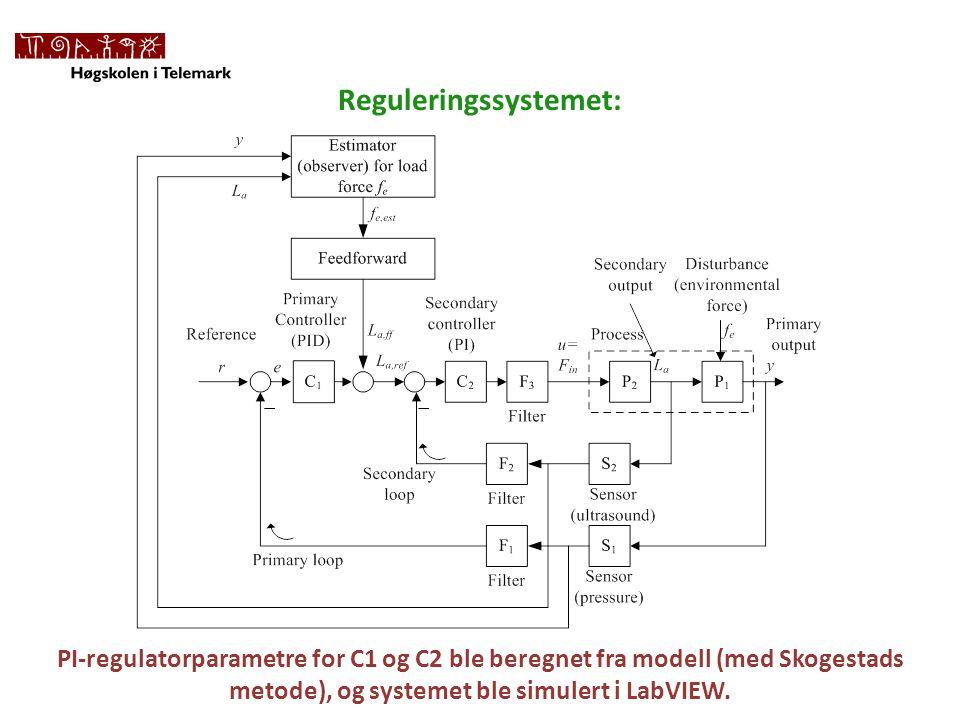 Reguleringssystemet: