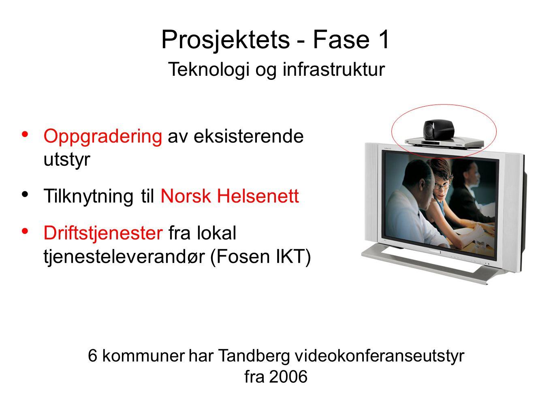 Prosjektets - Fase 1 Teknologi og infrastruktur