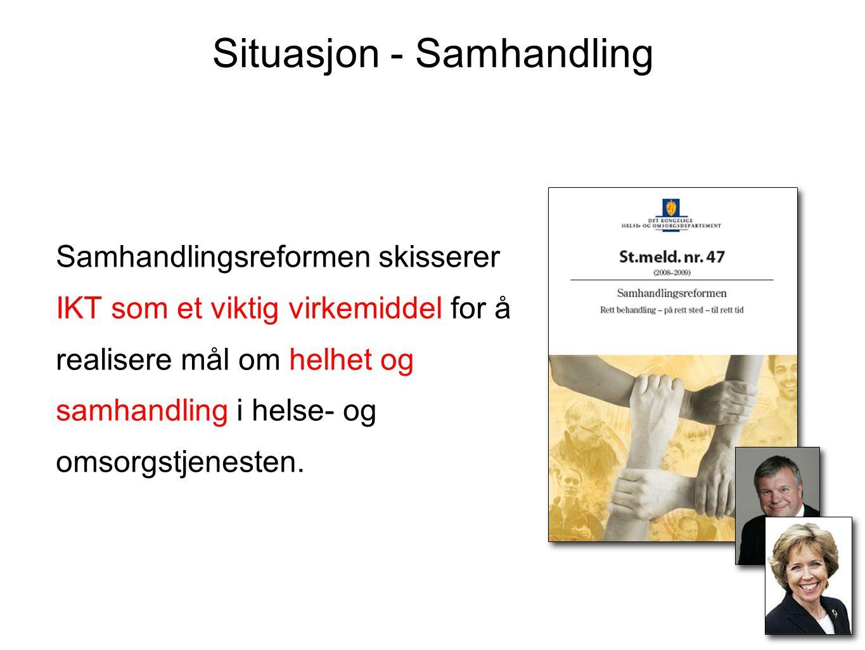Situasjon - Samhandling