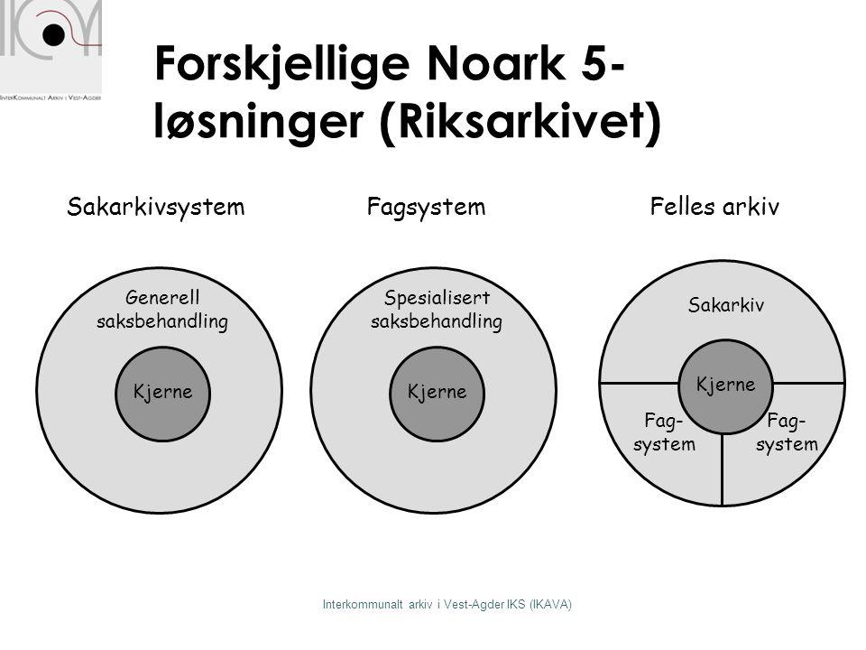 Forskjellige Noark 5-løsninger (Riksarkivet)