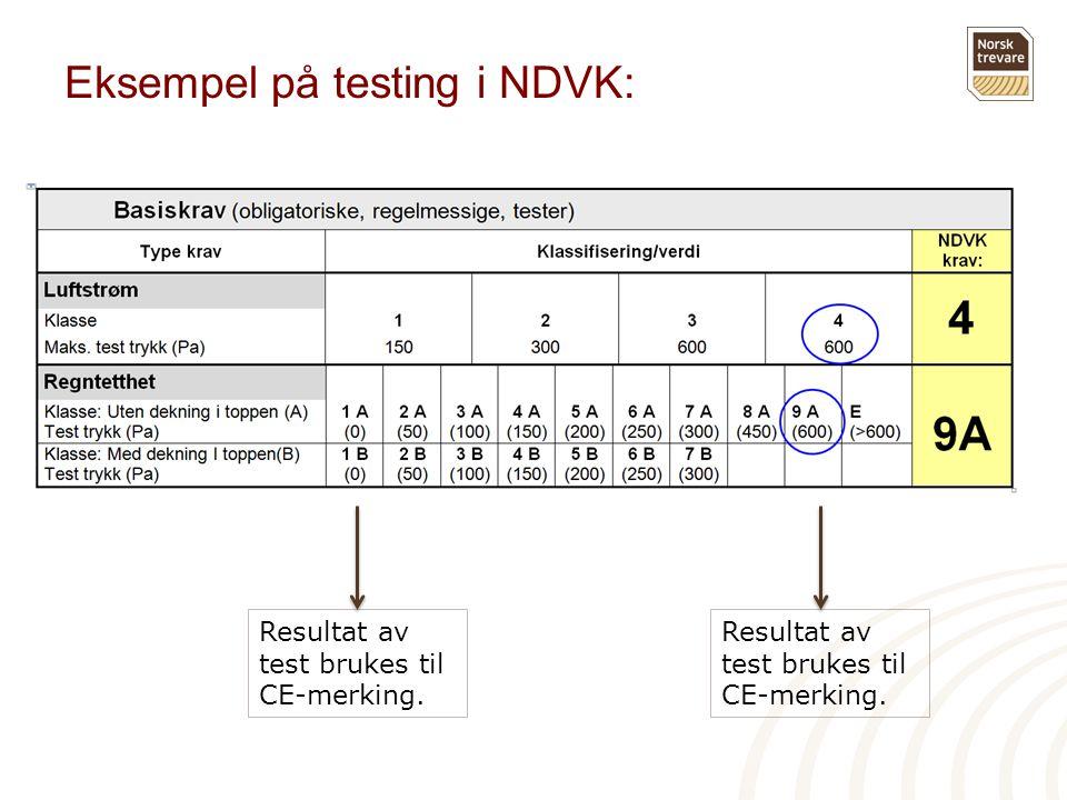 Eksempel på testing i NDVK: