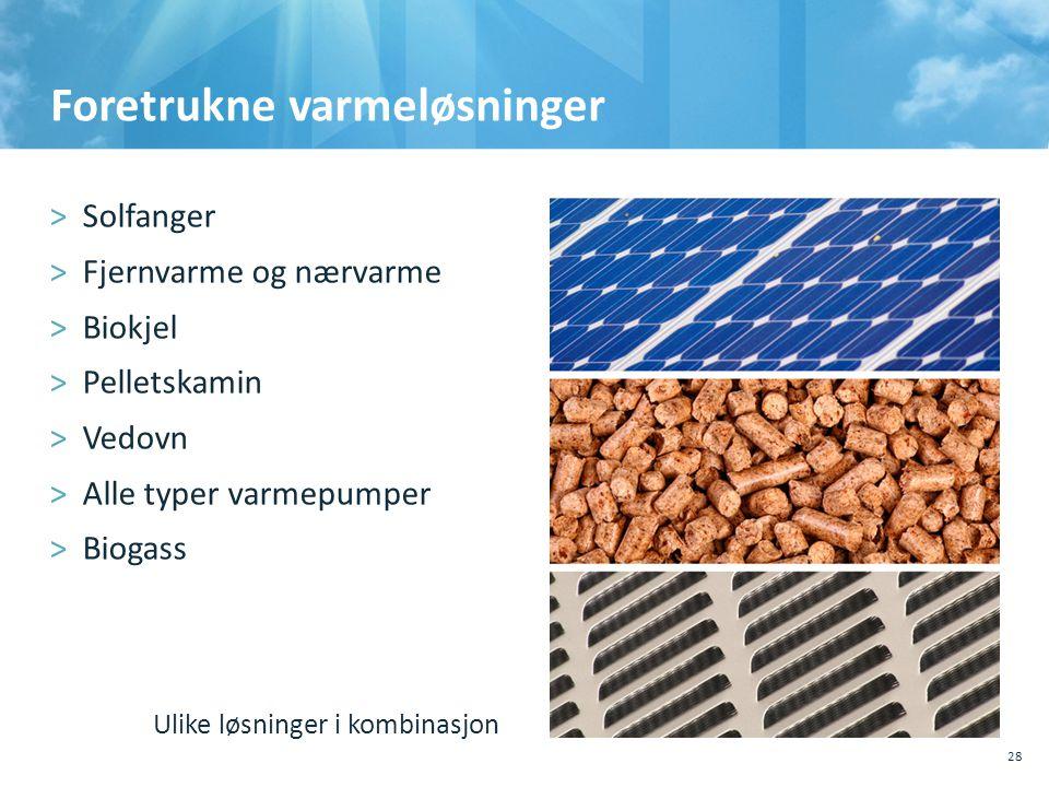 Foretrukne varmeløsninger