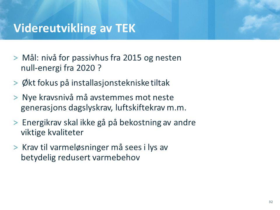 Videreutvikling av TEK