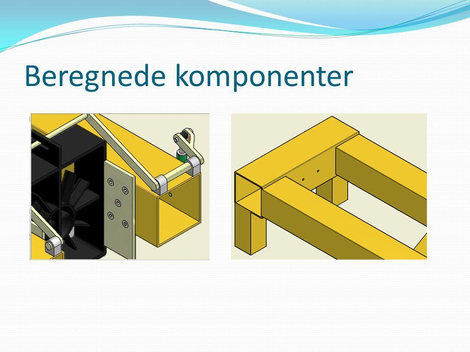 Beregnede komponenter