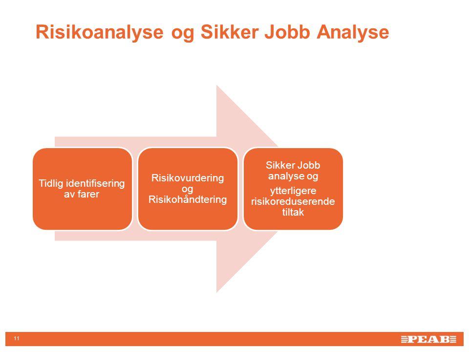 Risikoanalyse og Sikker Jobb Analyse