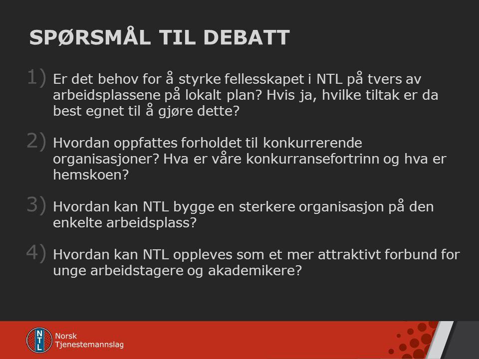 SPØRSMÅL TIL DEBATT