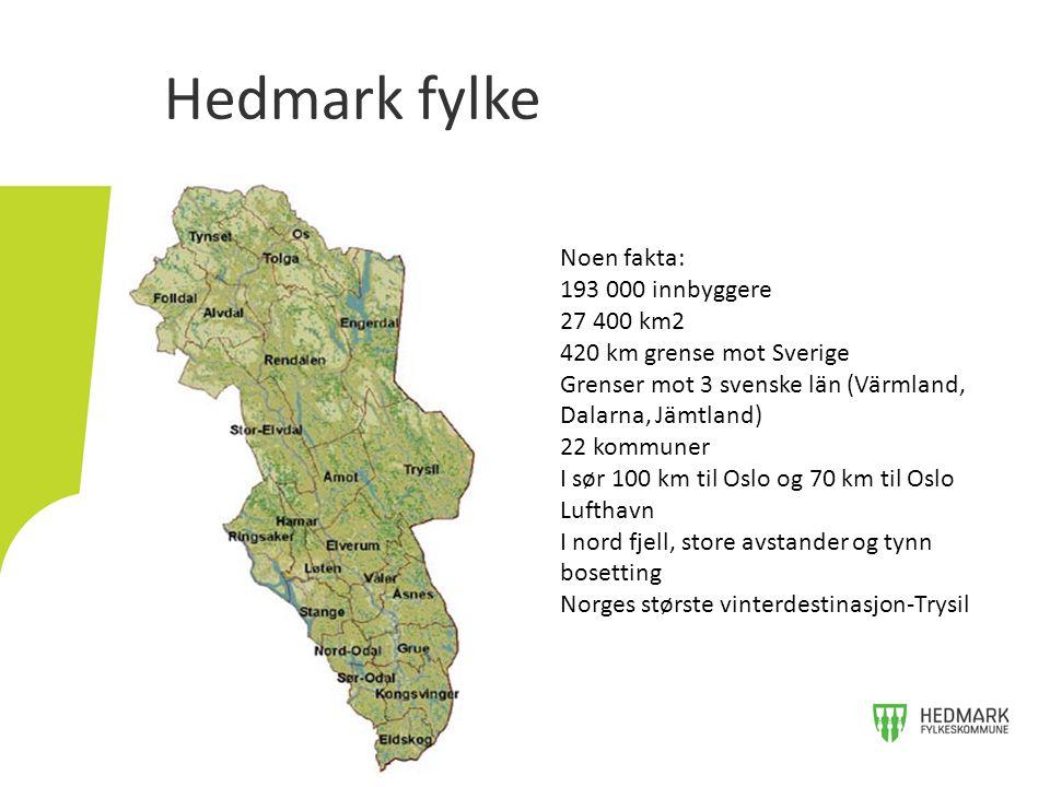 Hedmark fylke Noen fakta: 193 000 innbyggere 27 400 km2