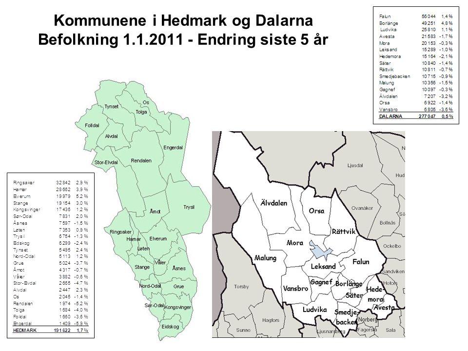 Kommunene i Hedmark og Dalarna Befolkning 1. 1