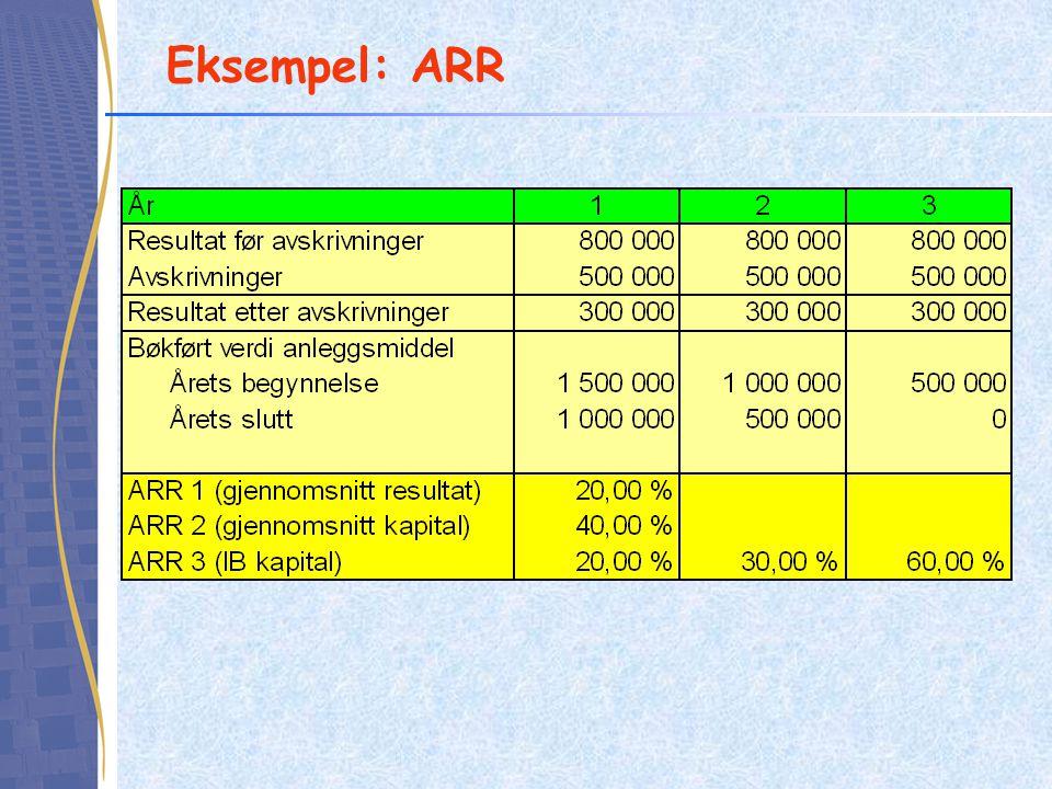 Eksempel: ARR