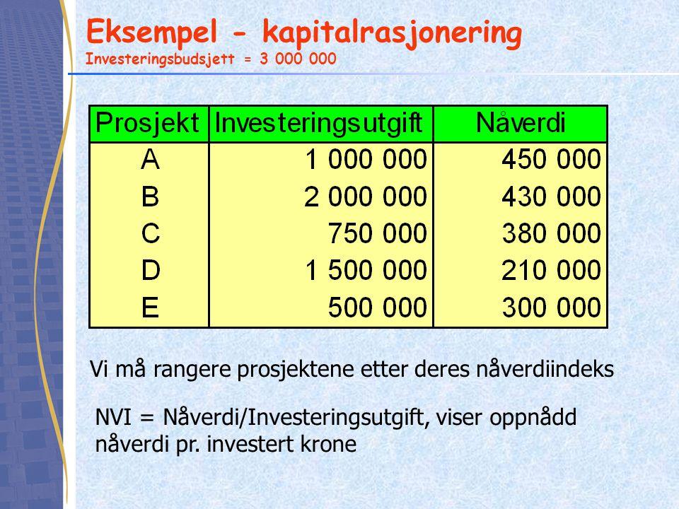 Eksempel - kapitalrasjonering Investeringsbudsjett = 3 000 000