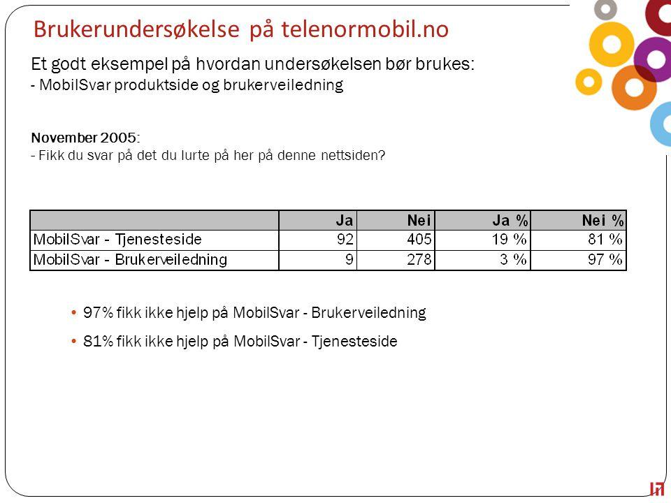 Brukerundersøkelse på telenormobil.no