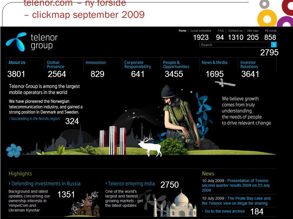 telenor.com – ny forside – clickmap september 2009