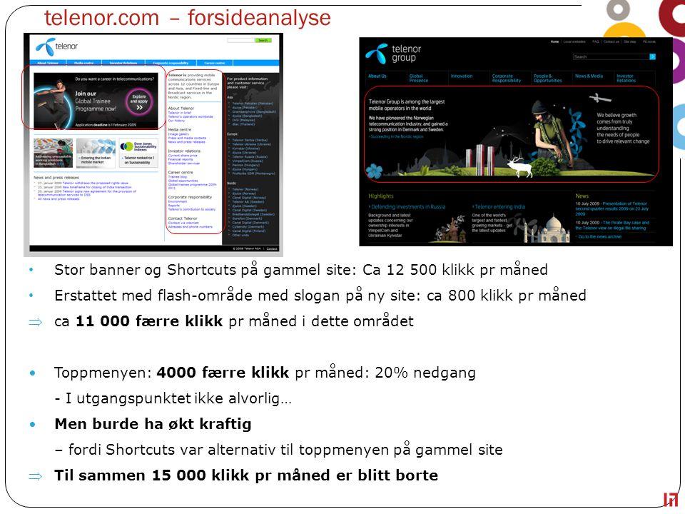 telenor.com – forsideanalyse