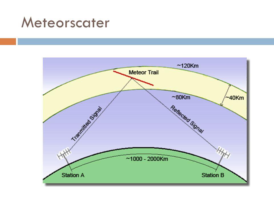 Meteorscater