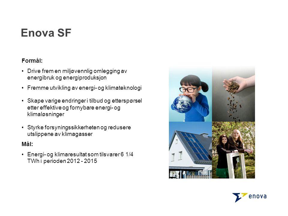 Enova SF Formål: Drive frem en miljøvennlig omlegging av energibruk og energiproduksjon. Fremme utvikling av energi- og klimateknologi.