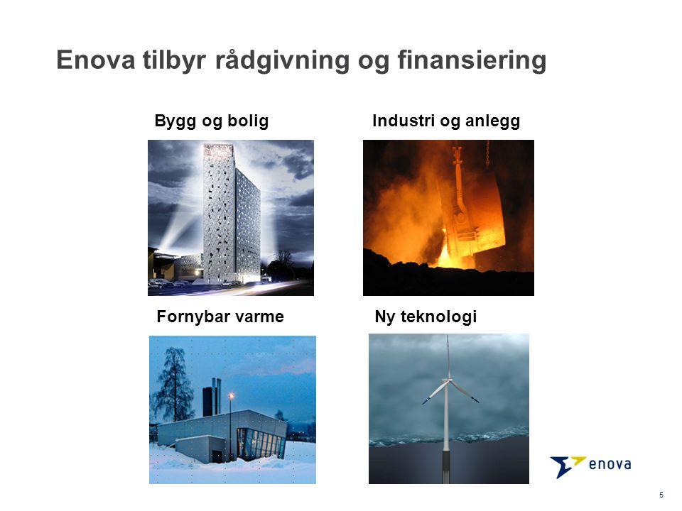 Enova tilbyr rådgivning og finansiering