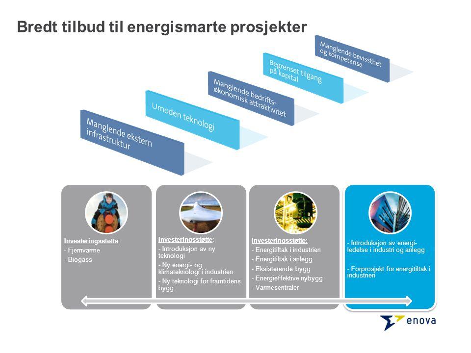 Bredt tilbud til energismarte prosjekter