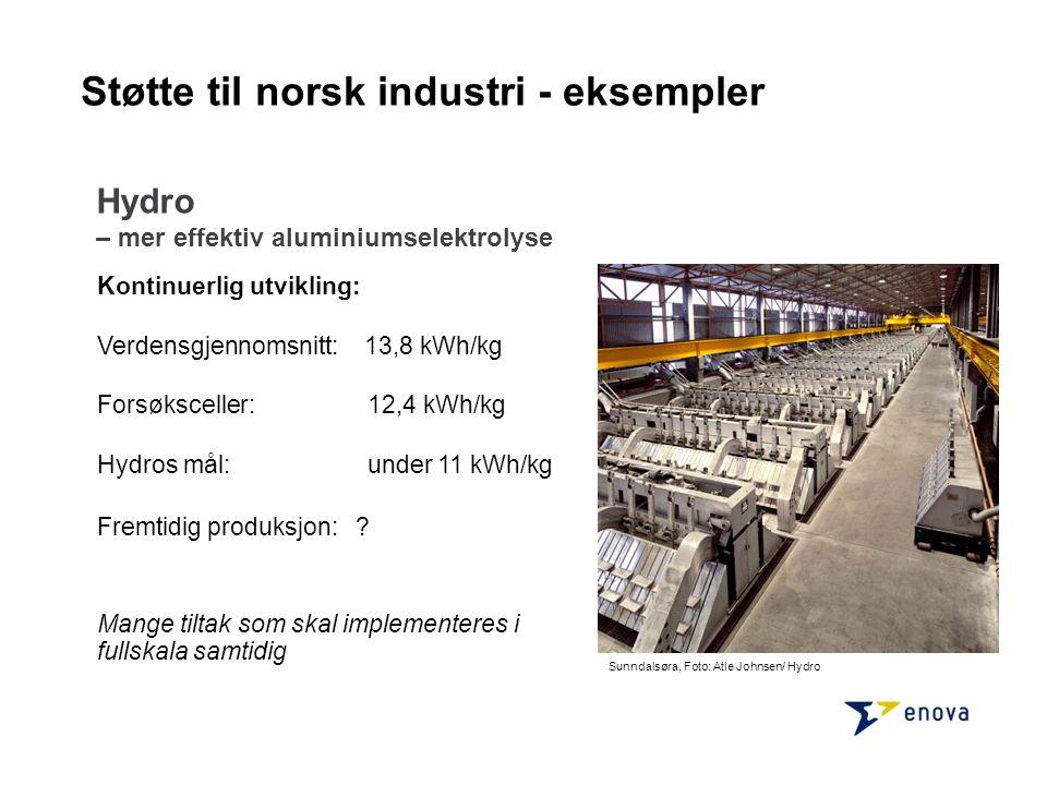 Hydro – mer effektiv aluminiumselektrolyse