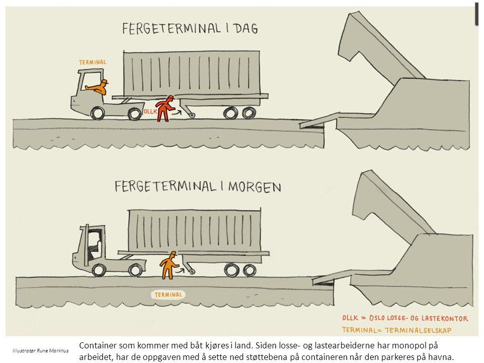 Container som kommer med båt kjøres i land