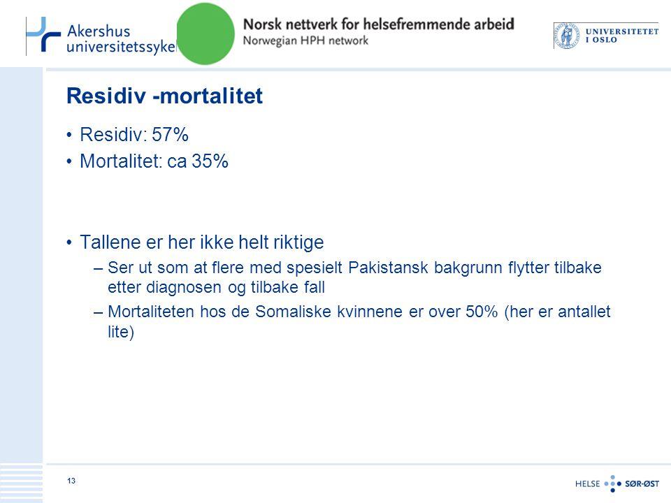 Residiv -mortalitet Residiv: 57% Mortalitet: ca 35%