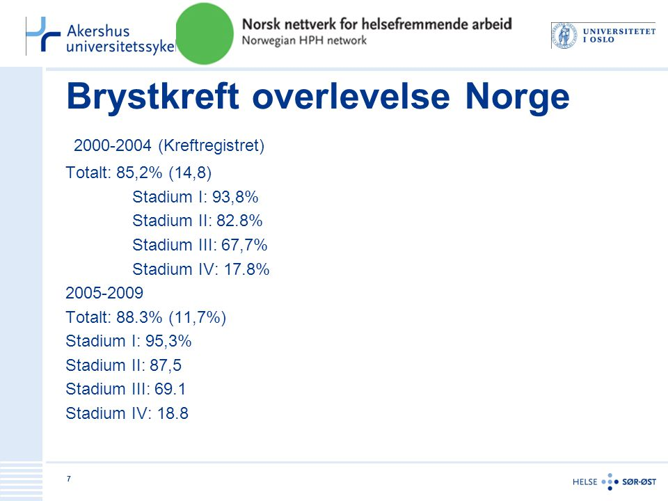 Brystkreft overlevelse Norge