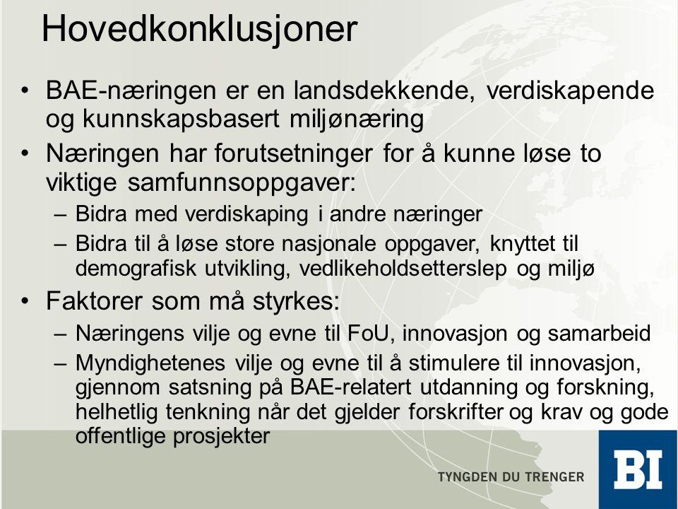 Hovedkonklusjoner BAE-næringen er en landsdekkende, verdiskapende og kunnskapsbasert miljønæring.