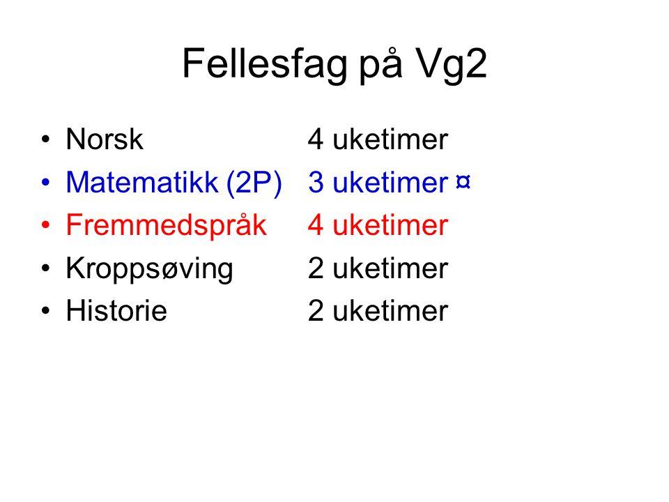 Fellesfag på Vg2 Norsk 4 uketimer Matematikk (2P) 3 uketimer ¤