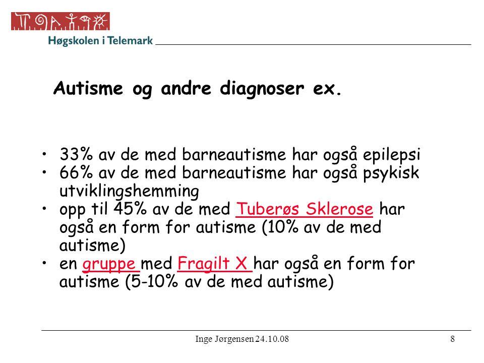 Autisme og andre diagnoser ex.