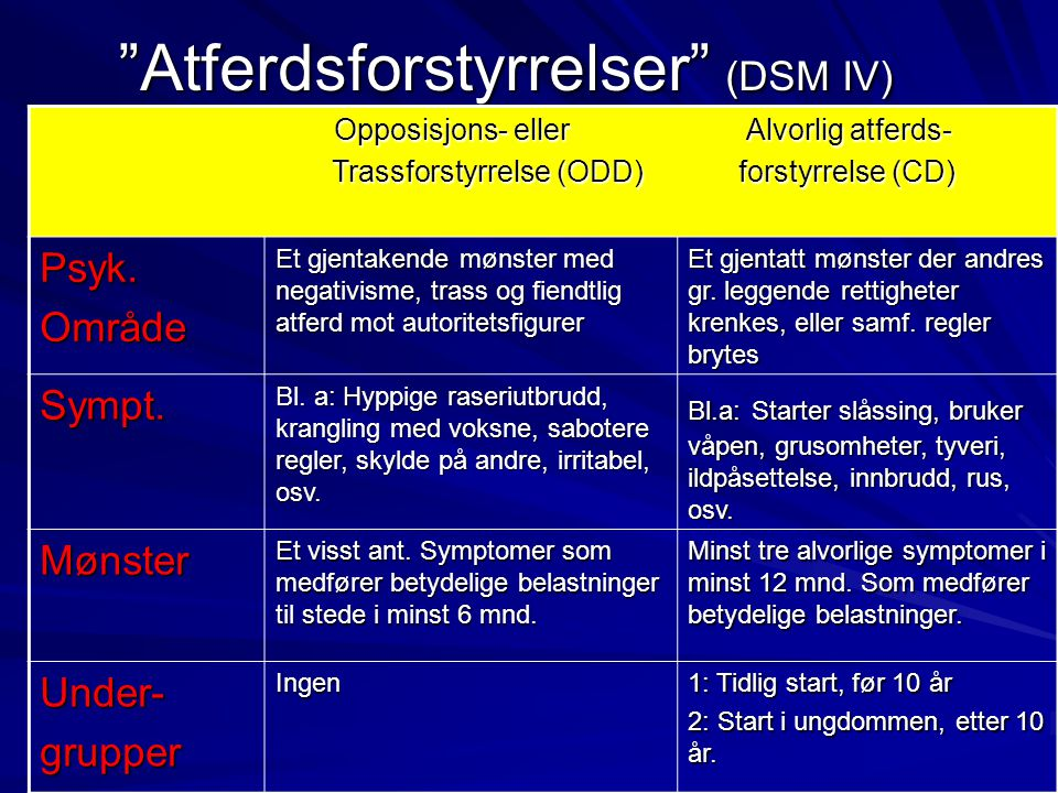 Atferdsforstyrrelser (DSM IV)