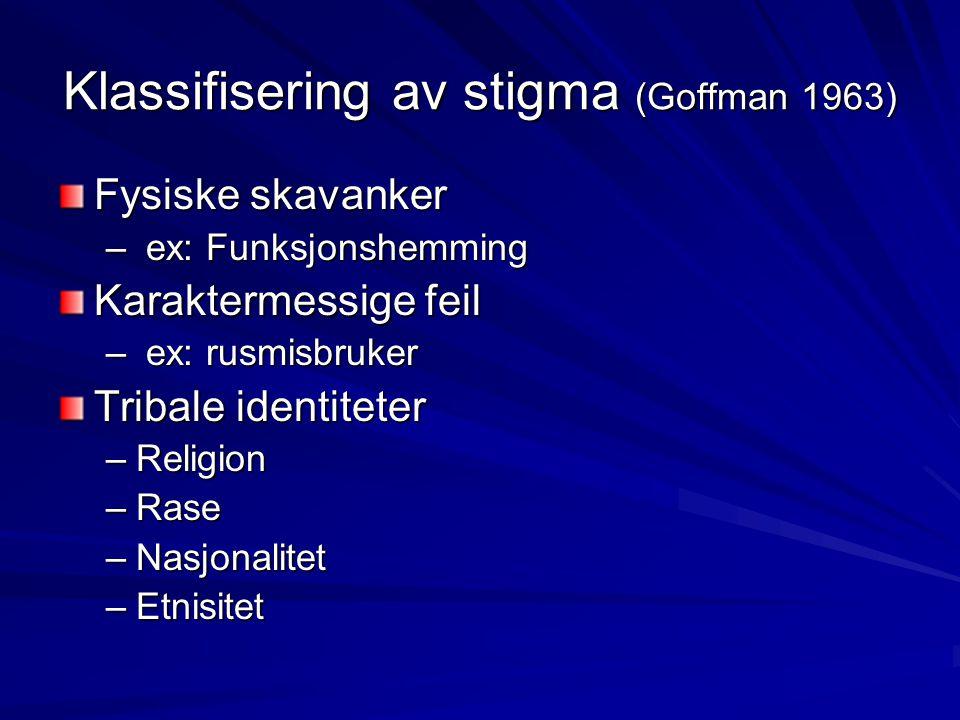 Klassifisering av stigma (Goffman 1963)