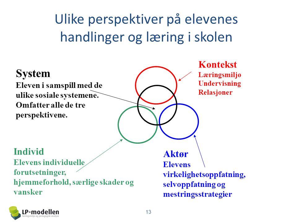 Ulike perspektiver på elevenes handlinger og læring i skolen