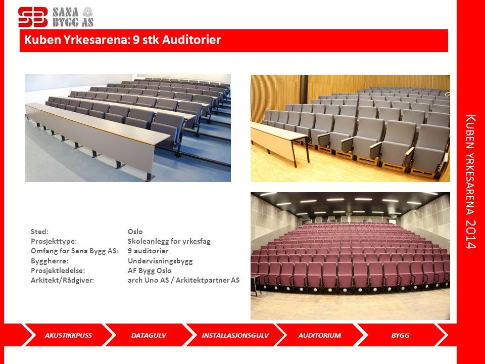 Kuben yrkesarena 2014 Kuben Yrkesarena: 9 stk Auditorier Sted: Oslo