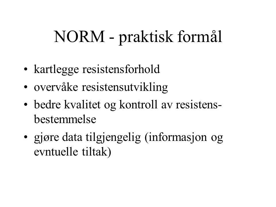 NORM - praktisk formål kartlegge resistensforhold