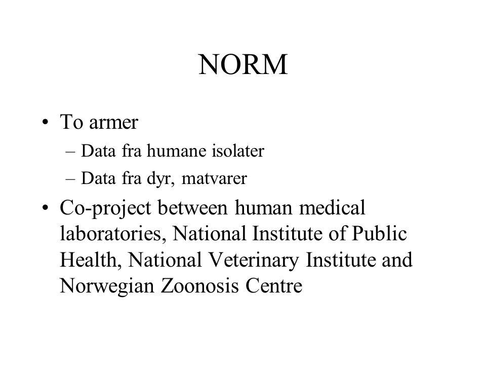 NORM To armer. Data fra humane isolater. Data fra dyr, matvarer.