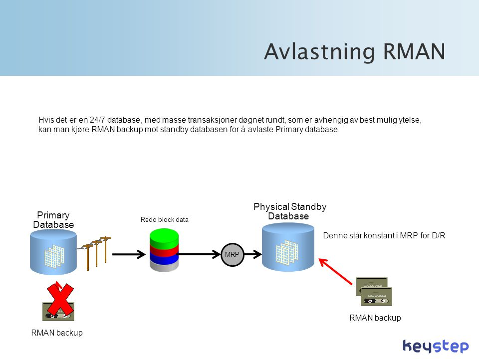 Avlastning RMAN Physical Standby Database Primary Database
