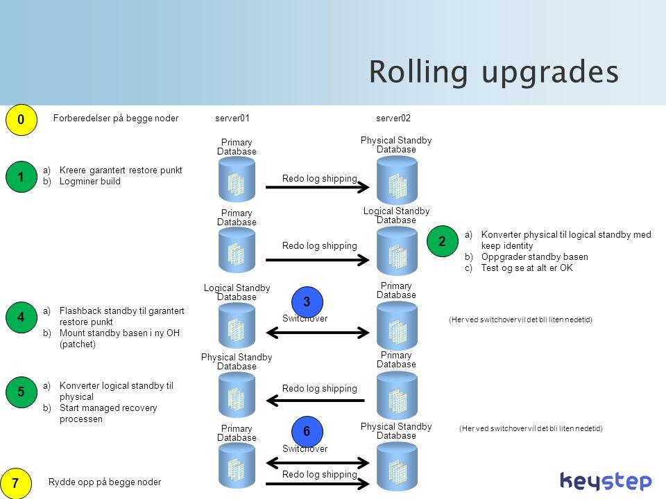 Rolling upgrades 1 2 3 4 5 6 7 Forberedelser på begge noder server01