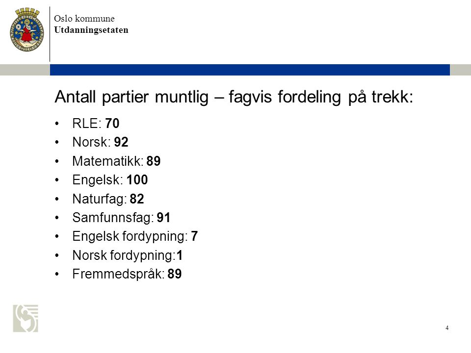 Antall partier muntlig – fagvis fordeling på trekk: