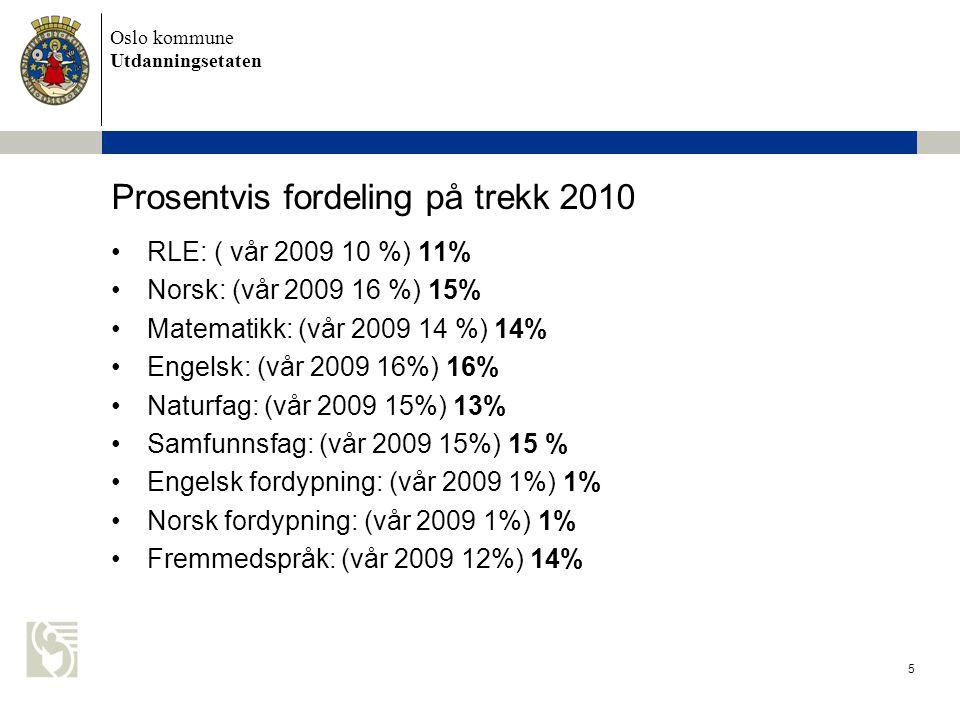 Prosentvis fordeling på trekk 2010