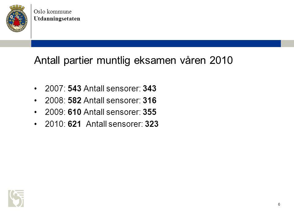 Antall partier muntlig eksamen våren 2010