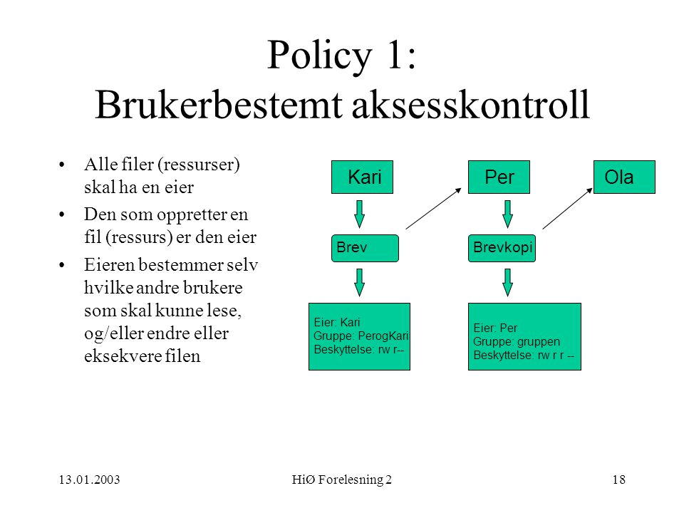 Policy 1: Brukerbestemt aksesskontroll