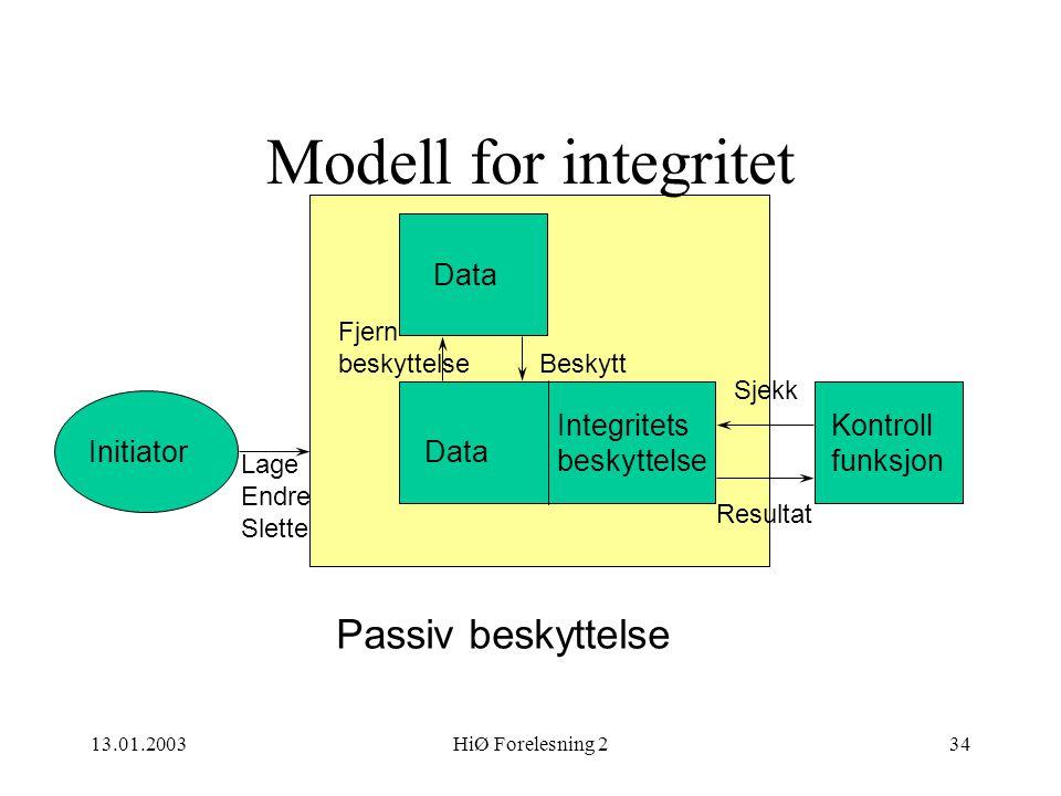 Modell for integritet Passiv beskyttelse Data Integritets beskyttelse