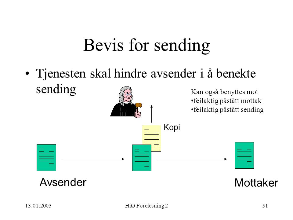 Bevis for sending Tjenesten skal hindre avsender i å benekte sending